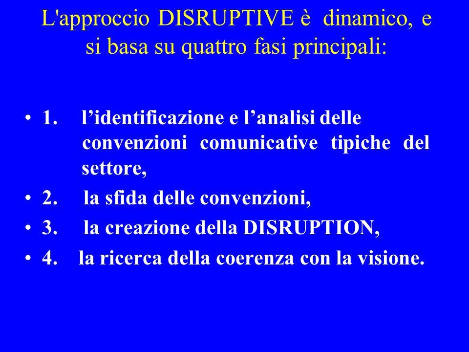 Il messaggio (segue) LA LOGICA DISRUPTIVE 1.