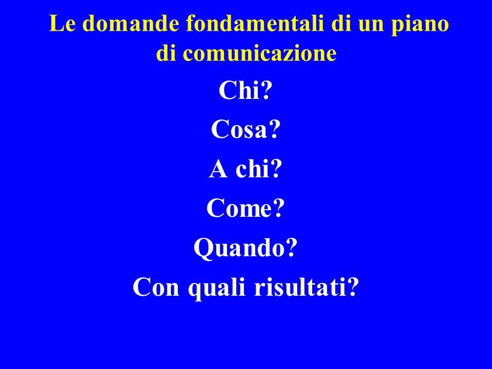 8.6.1 Le domande fondamentali di un piano di comunicazione (pag.