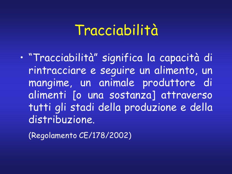 """Tracciabilità """"Tracciabilità"""" significa la capacità di rintracciare e seguire un alimento, un mangime, un animale produttore di alimenti [o una sostan"""