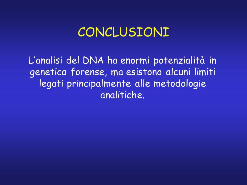 CONCLUSIONI L'analisi del DNA ha enormi potenzialità in genetica forense, ma esistono alcuni limiti legati principalmente alle metodologie analitiche.
