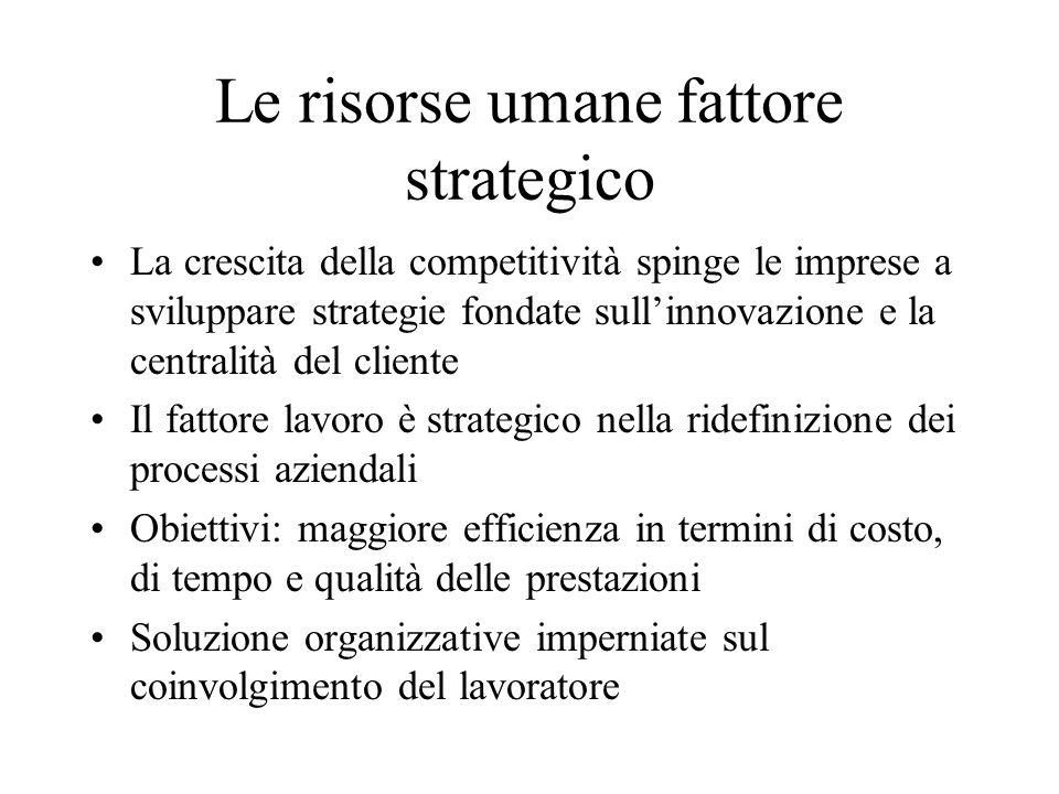 Le risorse umane fattore strategico La crescita della competitività spinge le imprese a sviluppare strategie fondate sull'innovazione e la centralità