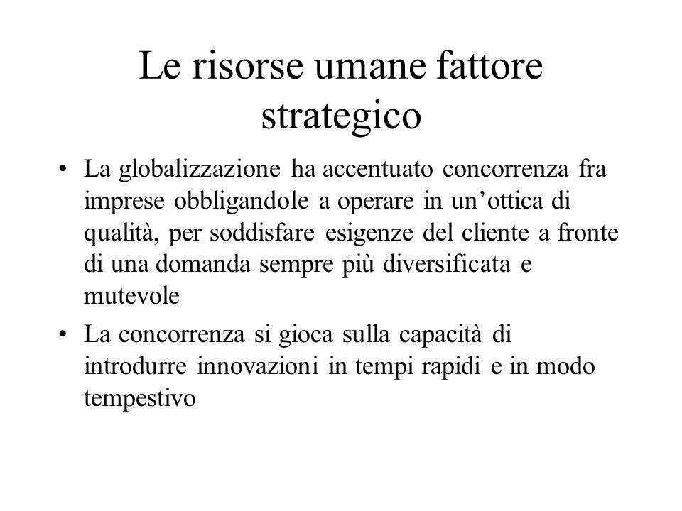Le risorse umane fattore strategico La globalizzazione ha accentuato concorrenza fra imprese obbligandole a operare in un'ottica di qualità, per soddi