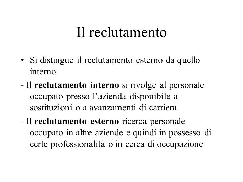 Il reclutamento Si distingue il reclutamento esterno da quello interno - Il reclutamento interno si rivolge al personale occupato presso l'azienda dis