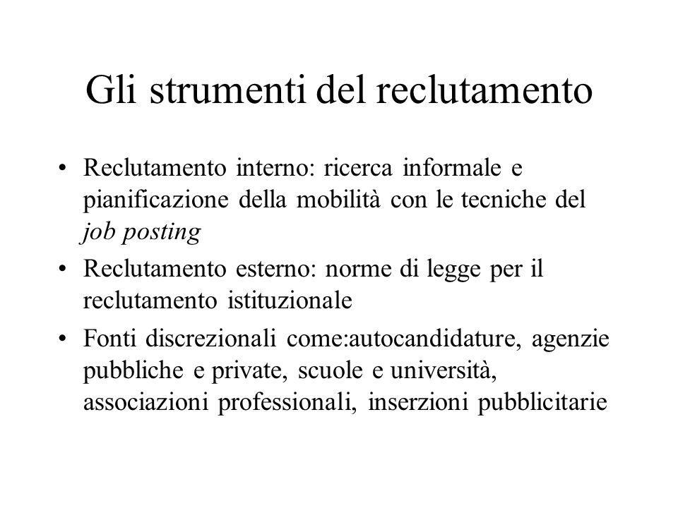 Gli strumenti del reclutamento Reclutamento interno: ricerca informale e pianificazione della mobilità con le tecniche del job posting Reclutamento es