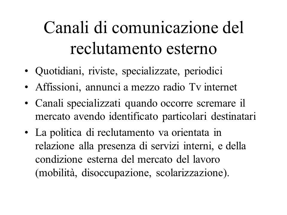 Canali di comunicazione del reclutamento esterno Quotidiani, riviste, specializzate, periodici Affissioni, annunci a mezzo radio Tv internet Canali sp
