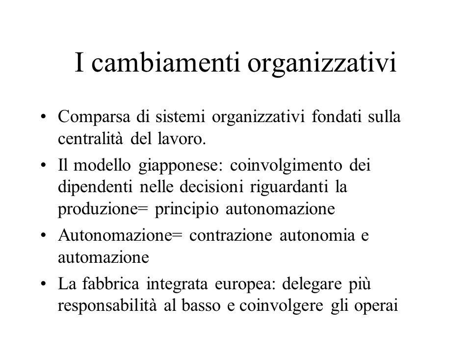 I cambiamenti organizzativi Comparsa di sistemi organizzativi fondati sulla centralità del lavoro. Il modello giapponese: coinvolgimento dei dipendent