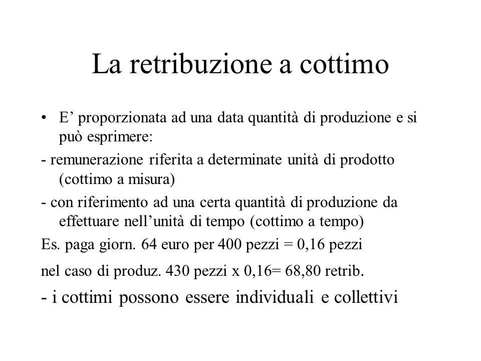 La retribuzione a cottimo E' proporzionata ad una data quantità di produzione e si può esprimere: - remunerazione riferita a determinate unità di prod
