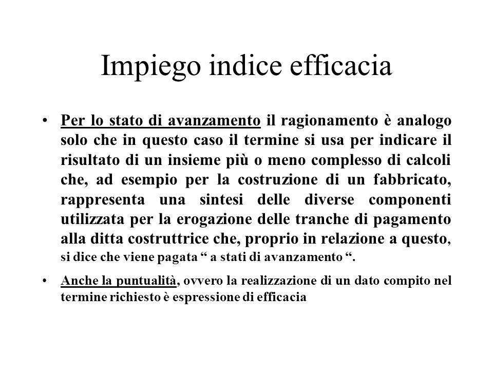 Impiego indice efficacia Per lo stato di avanzamento il ragionamento è analogo solo che in questo caso il termine si usa per indicare il risultato di