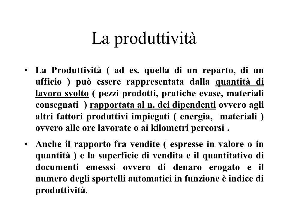 La produttività La Produttività ( ad es. quella di un reparto, di un ufficio ) può essere rappresentata dalla quantità di lavoro svolto ( pezzi prodot