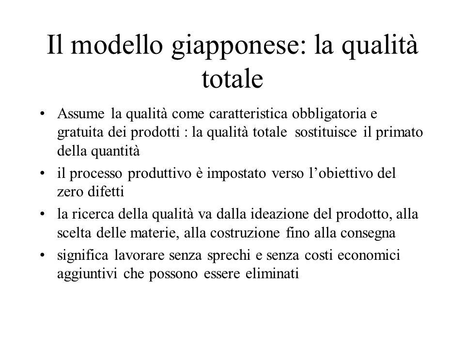 Il modello giapponese: la qualità totale Assume la qualità come caratteristica obbligatoria e gratuita dei prodotti : la qualità totale sostituisce il