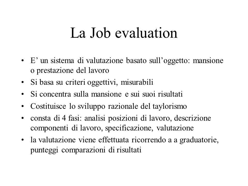 La Job evaluation E' un sistema di valutazione basato sull'oggetto: mansione o prestazione del lavoro Si basa su criteri oggettivi, misurabili Si conc