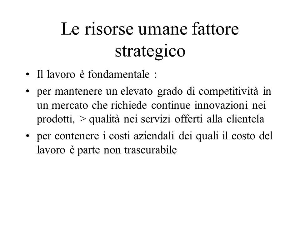Le risorse umane fattore strategico Il lavoro è fondamentale : per mantenere un elevato grado di competitività in un mercato che richiede continue inn