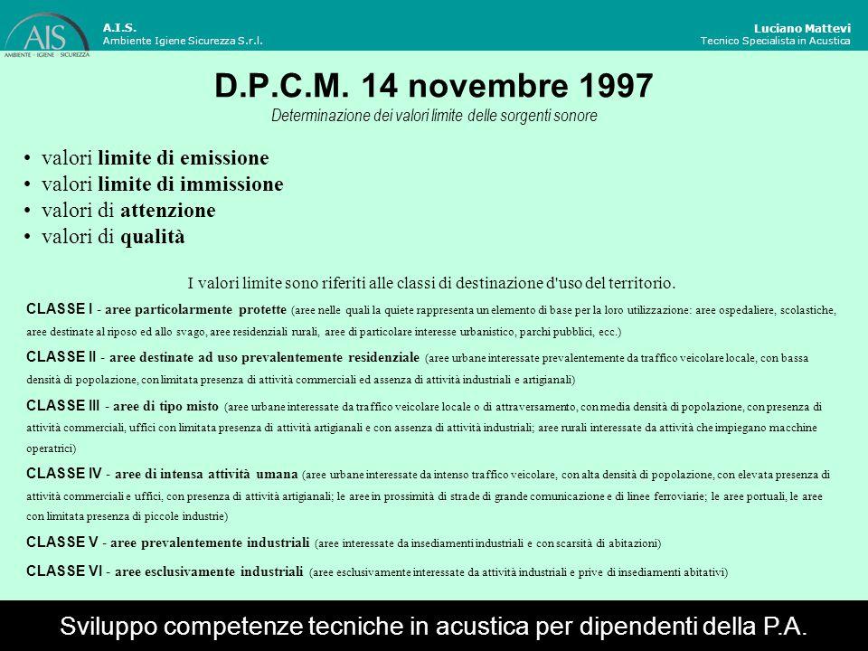 Luciano Mattevi Tecnico Specialista in Acustica Valori limite di emissione Sorgenti FISSE Sviluppo competenze tecniche in acustica per dipendenti della P.A.