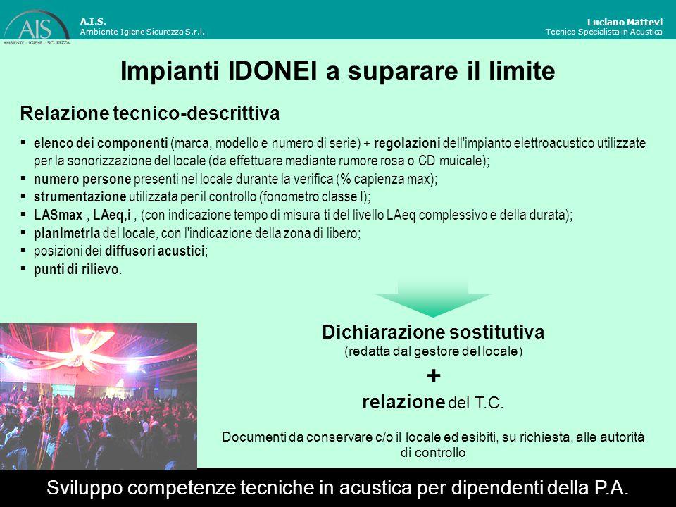 Limitazione degli impianti Luciano Mattevi Tecnico Specialista in Acustica Sviluppo competenze tecniche in acustica per dipendenti della P.A.