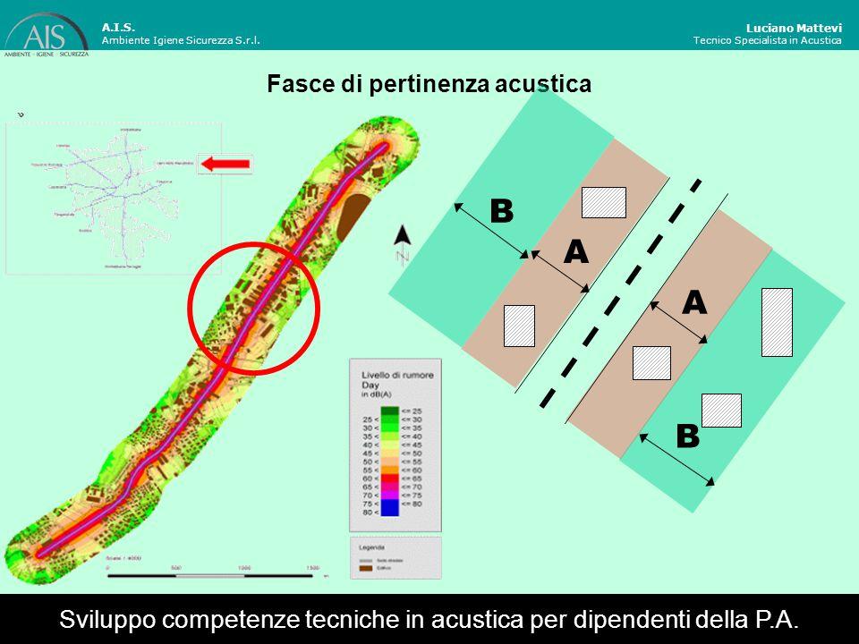 Luciano Mattevi Tecnico Specialista in Acustica Limiti di immissione per le infrastrutture stradali di NUOVA REALIZZAZIONE Sviluppo competenze tecniche in acustica per dipendenti della P.A.