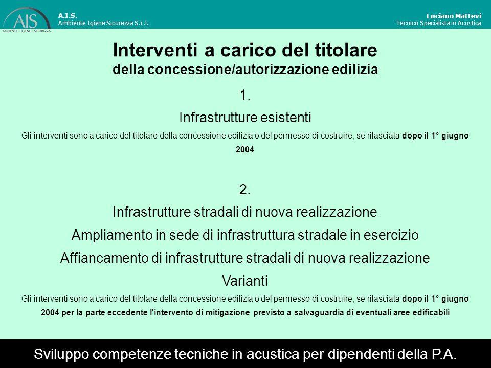 Interventi a carico del titolare della concessione/autorizzazione edilizia Luciano Mattevi Tecnico Specialista in Acustica Sviluppo competenze tecnich