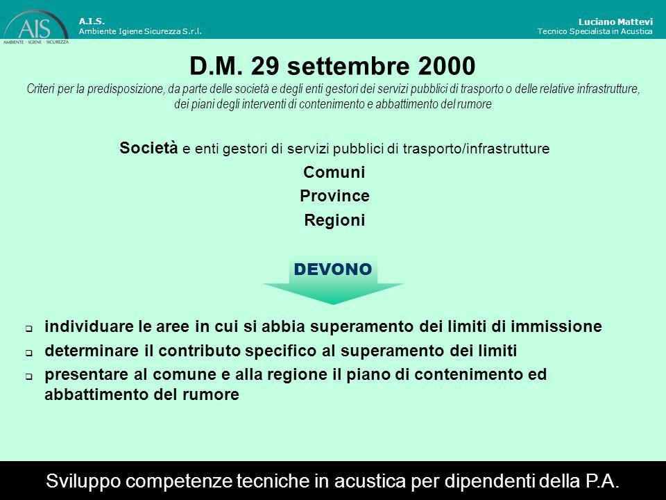 Presentazione dei piani di risanamento Luciano Mattevi Tecnico Specialista in Acustica Infrastrutture di tipo lineare di interesse regionale e locale Sviluppo competenze tecniche in acustica per dipendenti della P.A.