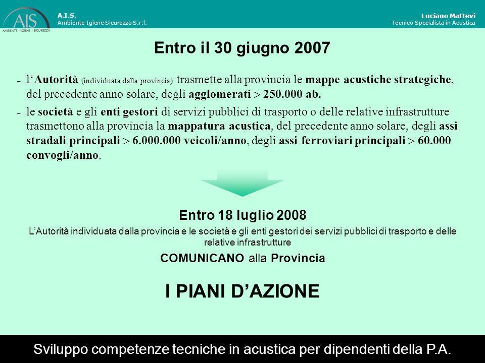 Entro il 30 giugno 2012 Luciano Mattevi Tecnico Specialista in Acustica Sviluppo competenze tecniche in acustica per dipendenti della P.A.