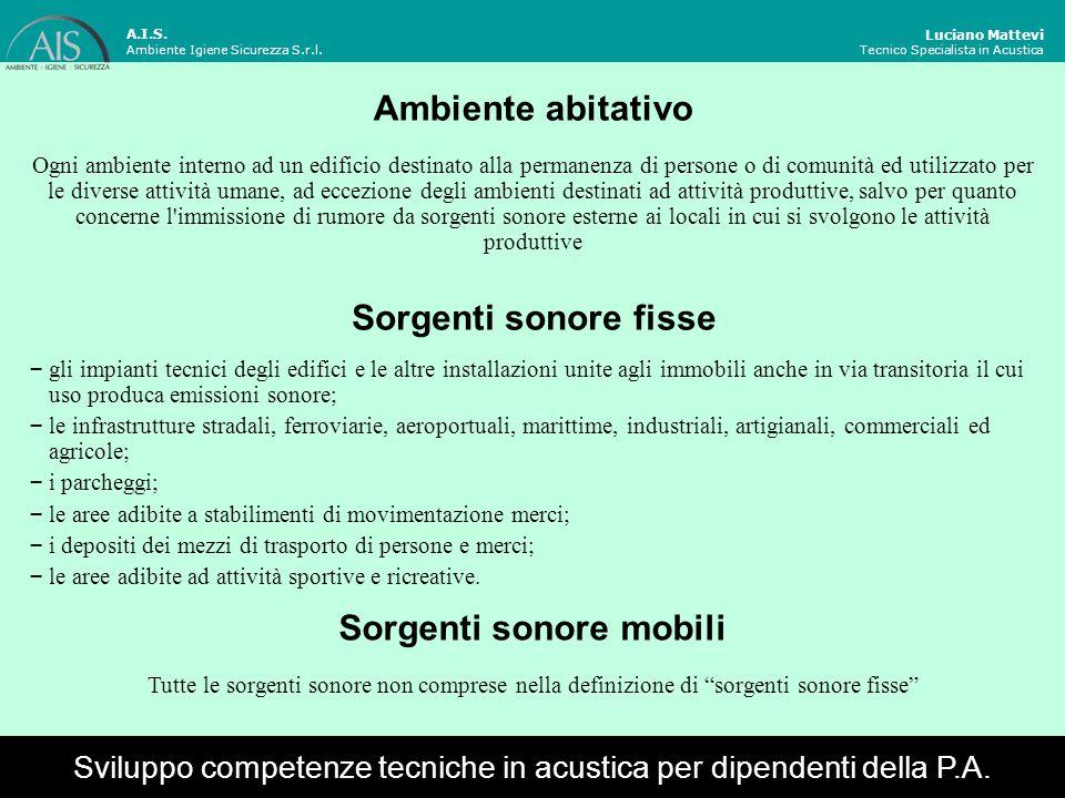 Competenze Luciano Mattevi Tecnico Specialista in Acustica Sviluppo competenze tecniche in acustica per dipendenti della P.A.