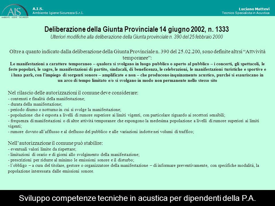 Procedimento amministrativo a compimento delle verifiche fonometriche Luciano Mattevi Tecnico Specialista in Acustica Sviluppo competenze tecniche in acustica per dipendenti della P.A.