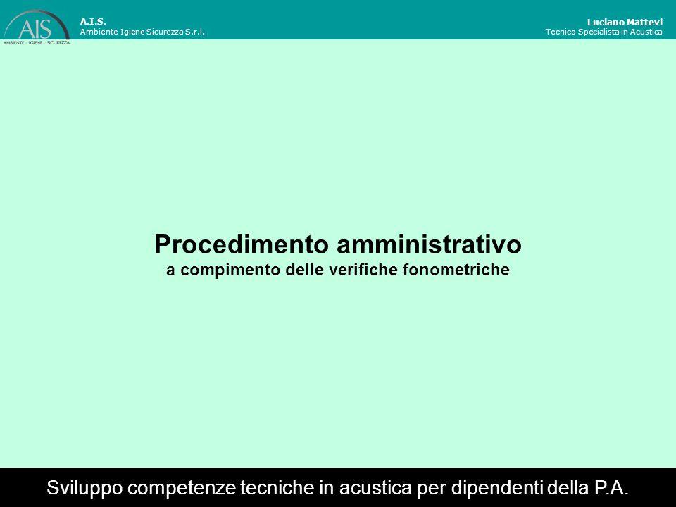 Organi di controllo e regime sanzionatorio Luciano Mattevi Tecnico Specialista in Acustica – Personale incaricato dai Comuni (Polizia Municipale o altro) – A.P.P.A.