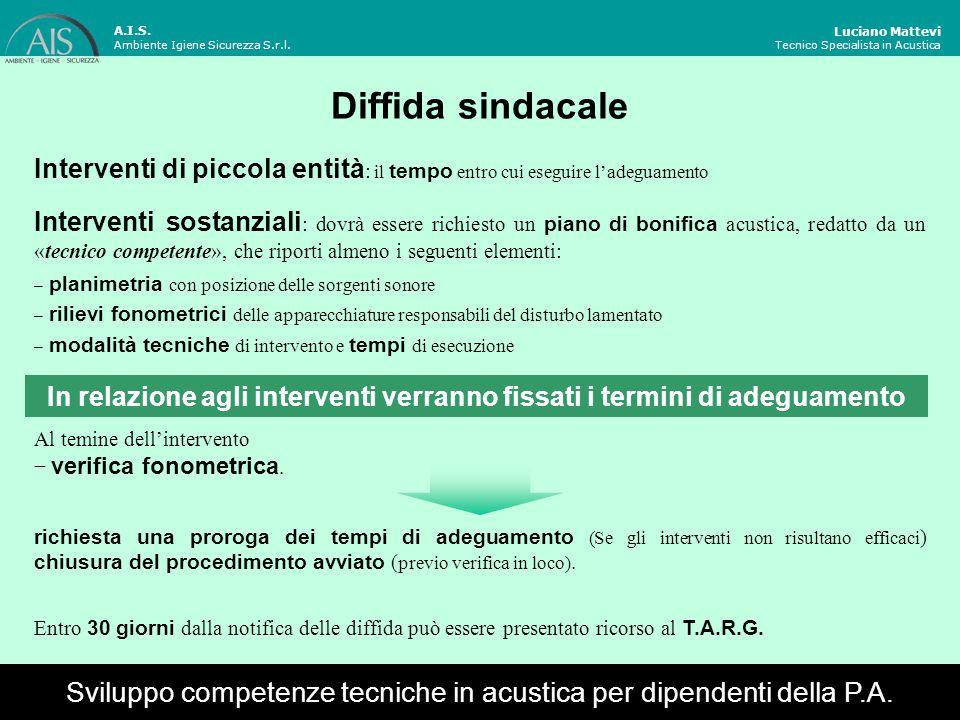Inottemperanza alla Diffida sindacale Luciano Mattevi Tecnico Specialista in Acustica – sospensione dell attività – chiusura dei singoli impianti o macchinari Il Sindaco, ai sensi dell art.