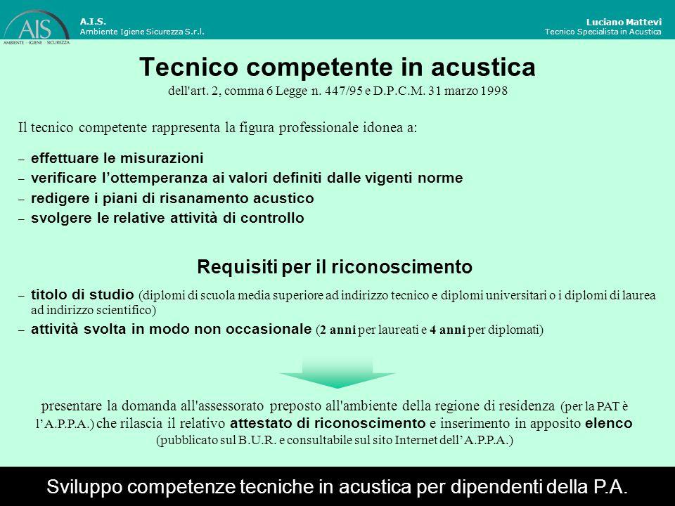 Il risanamento delle aziende Indicazioni di massima per la predisposizione della documentazione tecnica Luciano Mattevi Tecnico Specialista in Acustica Sviluppo competenze tecniche in acustica per dipendenti della P.A.
