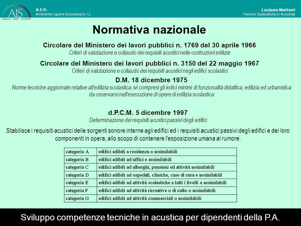 Luciano Mattevi Tecnico Specialista in Acustica Sviluppo competenze tecniche in acustica per dipendenti della P.A.