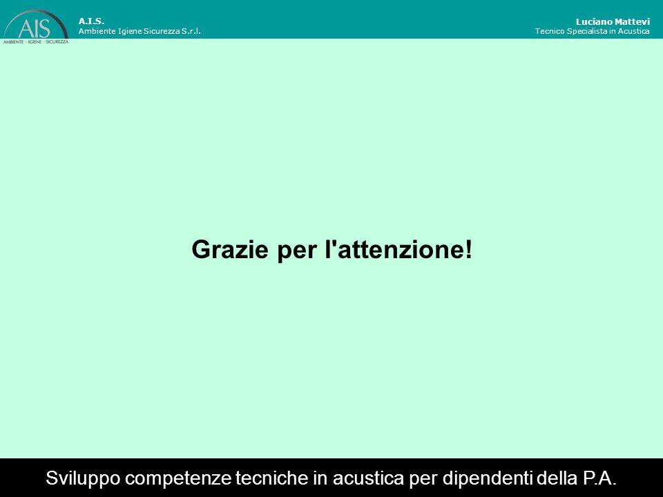 Grazie per l'attenzione! Luciano Mattevi Tecnico Specialista in Acustica Sviluppo competenze tecniche in acustica per dipendenti della P.A. A.I.S. Amb
