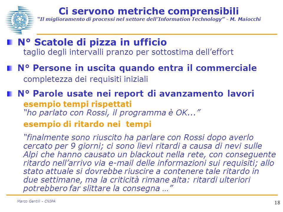 18 Marco Gentili - CNIPA Ci servono metriche comprensibili Il miglioramento di processi nel settore dell'Information Technology - M.