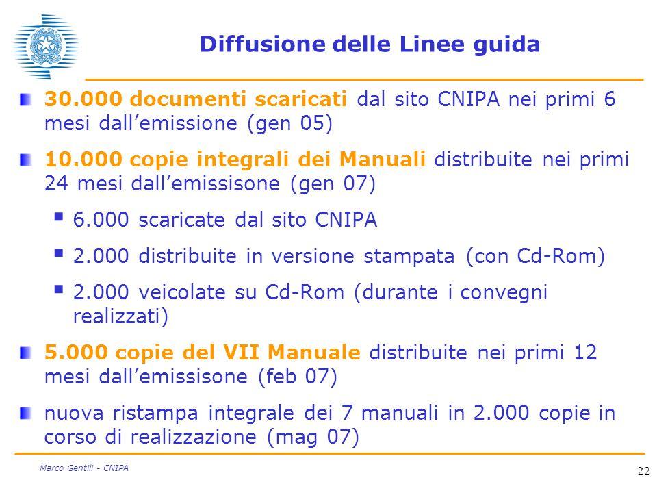 22 Marco Gentili - CNIPA Diffusione delle Linee guida 30.000 documenti scaricati dal sito CNIPA nei primi 6 mesi dall'emissione (gen 05) 10.000 copie integrali dei Manuali distribuite nei primi 24 mesi dall'emissisone (gen 07)  6.000 scaricate dal sito CNIPA  2.000 distribuite in versione stampata (con Cd-Rom)  2.000 veicolate su Cd-Rom (durante i convegni realizzati) 5.000 copie del VII Manuale distribuite nei primi 12 mesi dall'emissisone (feb 07) nuova ristampa integrale dei 7 manuali in 2.000 copie in corso di realizzazione (mag 07)