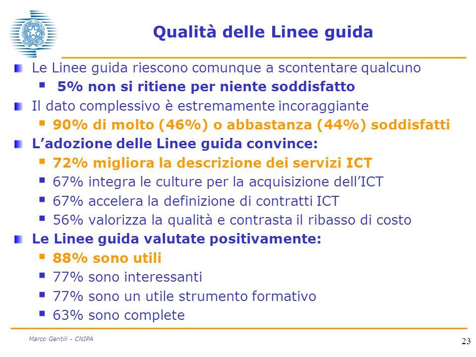 23 Marco Gentili - CNIPA Qualità delle Linee guida Le Linee guida riescono comunque a scontentare qualcuno  5% non si ritiene per niente soddisfatto