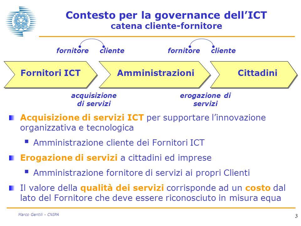 3 Marco Gentili - CNIPA Contesto per la governance dell'ICT catena cliente-fornitore Acquisizione di servizi ICT per supportare l'innovazione organizzativa e tecnologica  Amministrazione cliente dei Fornitori ICT Erogazione di servizi a cittadini ed imprese  Amministrazione fornitore di servizi ai propri Clienti Il valore della qualità dei servizi corrisponde ad un costo dal lato del Fornitore che deve essere riconosciuto in misura equa Cittadini AmministrazioniFornitori ICT fornitoreclientefornitorecliente acquisizione di servizi erogazione di servizi