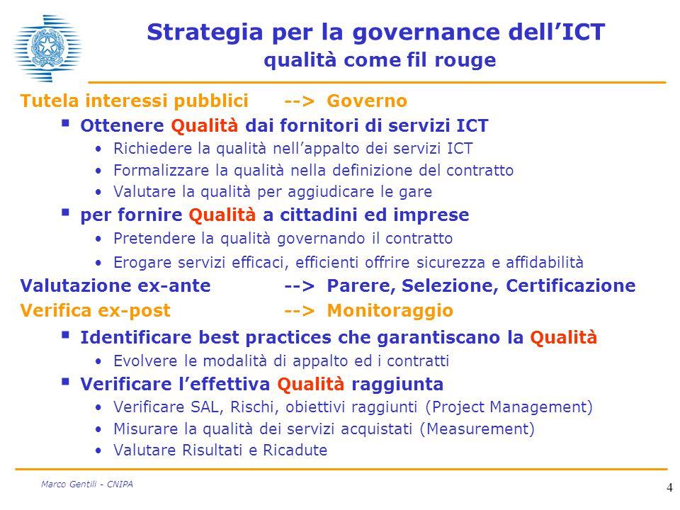 4 Marco Gentili - CNIPA Strategia per la governance dell'ICT qualità come fil rouge Tutela interessi pubblici-->Governo  Ottenere Qualità dai fornito