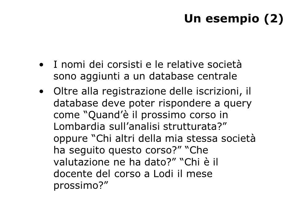 Un esempio (2) I nomi dei corsisti e le relative società sono aggiunti a un database centrale Oltre alla registrazione delle iscrizioni, il database d