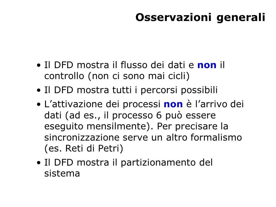 Osservazioni generali Il DFD mostra il flusso dei dati e non il controllo (non ci sono mai cicli) Il DFD mostra tutti i percorsi possibili L'attivazio