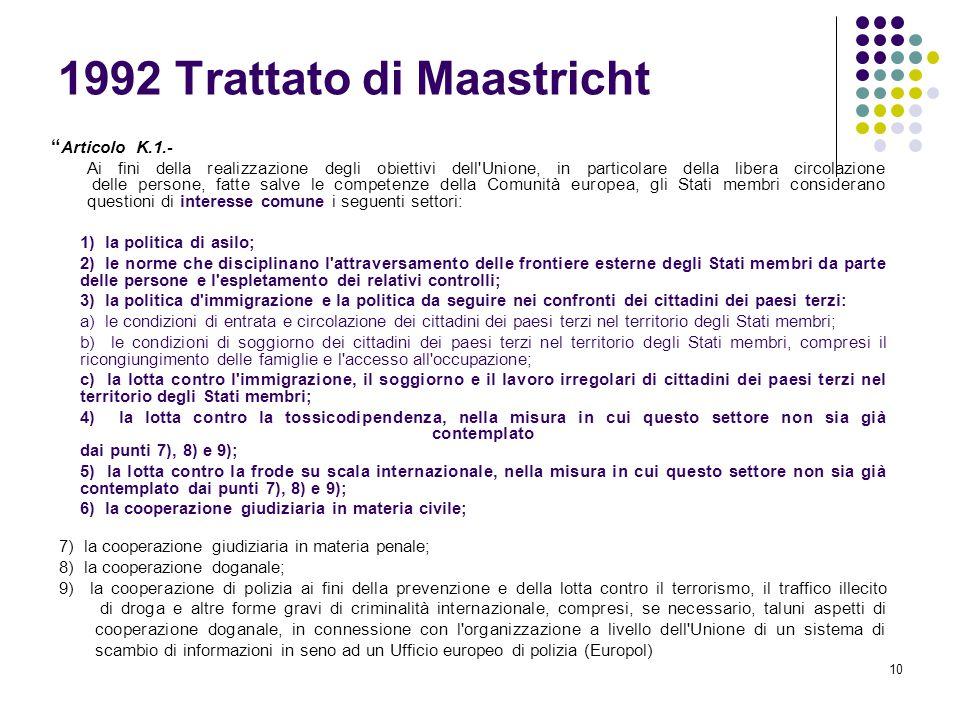 10 1992 Trattato di Maastricht 1) la politica di asilo; 2) le norme che disciplinano l'attraversamento delle frontiere esterne degli Stati membri da p
