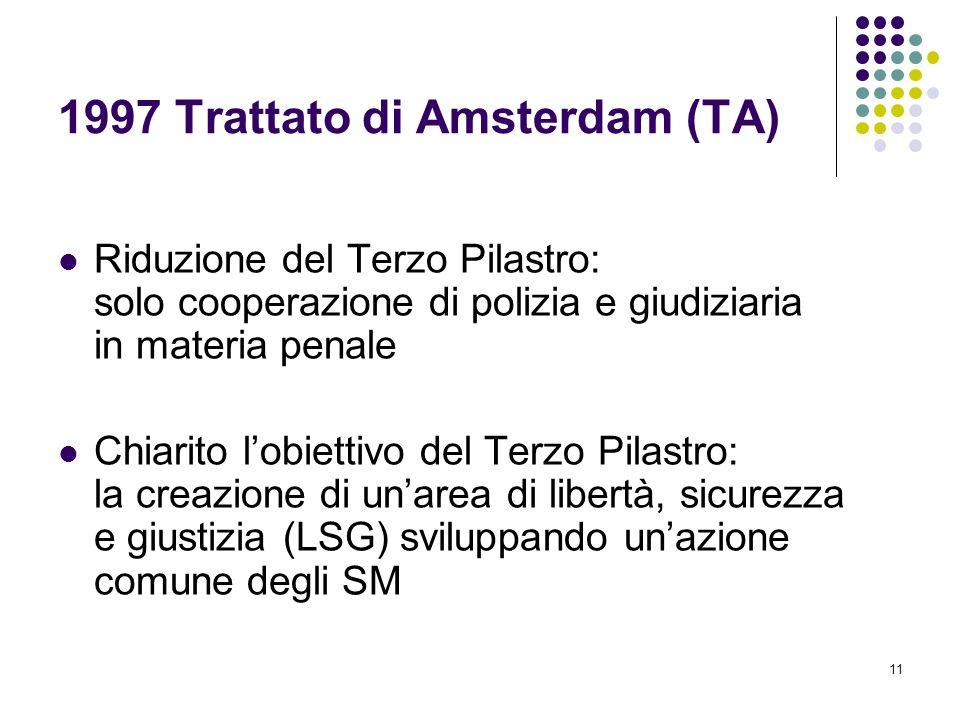11 1997 Trattato di Amsterdam (TA) Riduzione del Terzo Pilastro: solo cooperazione di polizia e giudiziaria in materia penale Chiarito l'obiettivo del