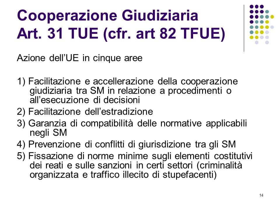 14 Cooperazione Giudiziaria Art. 31 TUE (cfr. art 82 TFUE) Azione dell'UE in cinque aree 1) Facilitazione e accellerazione della cooperazione giudizia