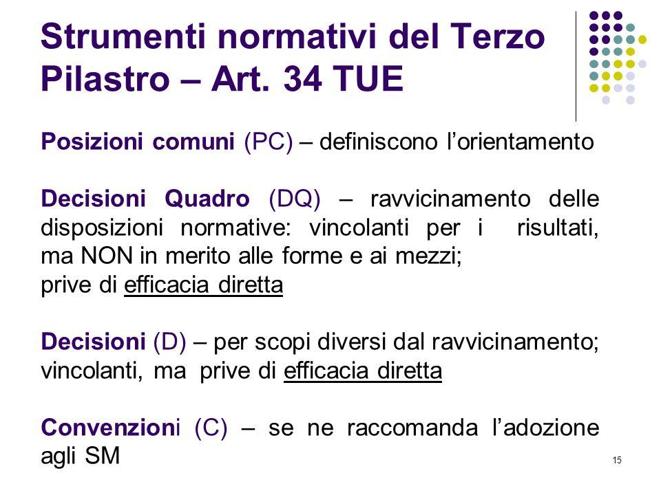 15 Strumenti normativi del Terzo Pilastro – Art. 34 TUE Posizioni comuni (PC) – definiscono l'orientamento Decisioni Quadro (DQ) – ravvicinamento dell