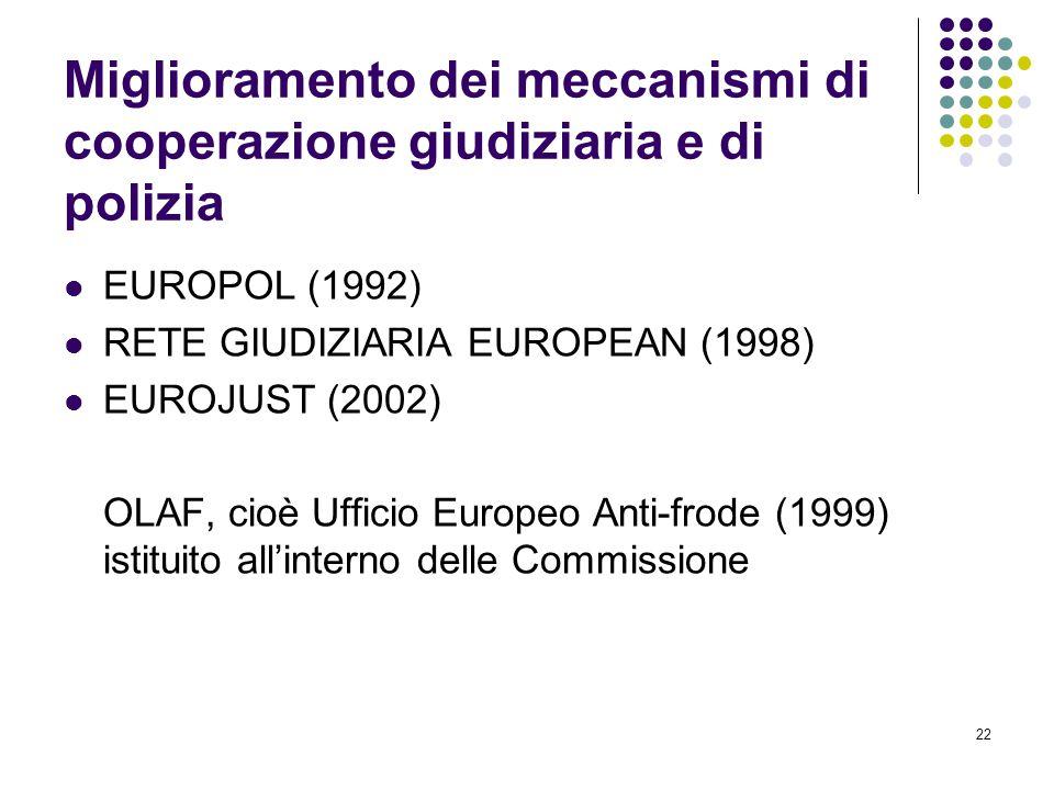 22 Miglioramento dei meccanismi di cooperazione giudiziaria e di polizia EUROPOL (1992) RETE GIUDIZIARIA EUROPEAN (1998) EUROJUST (2002) OLAF, cioè Uf