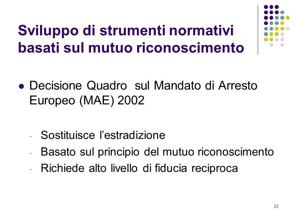 23 Sviluppo di strumenti normativi basati sul mutuo riconoscimento Decisione Quadro sul Mandato di Arresto Europeo (MAE) 2002 - Sostituisce l'estradiz