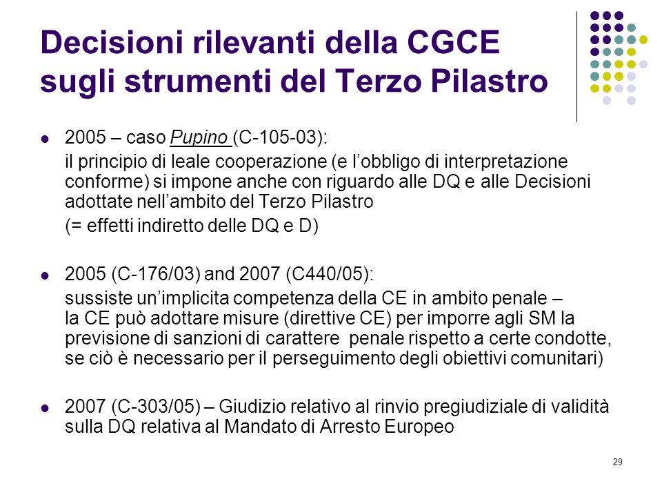 29 Decisioni rilevanti della CGCE sugli strumenti del Terzo Pilastro 2005 – caso Pupino (C-105-03): il principio di leale cooperazione (e l'obbligo di