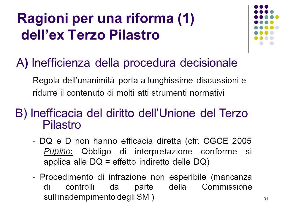 31 Ragioni per una riforma (1) dell'ex Terzo Pilastro A) Inefficienza della procedura decisionale Regola dell'unanimità porta a lunghissime discussion