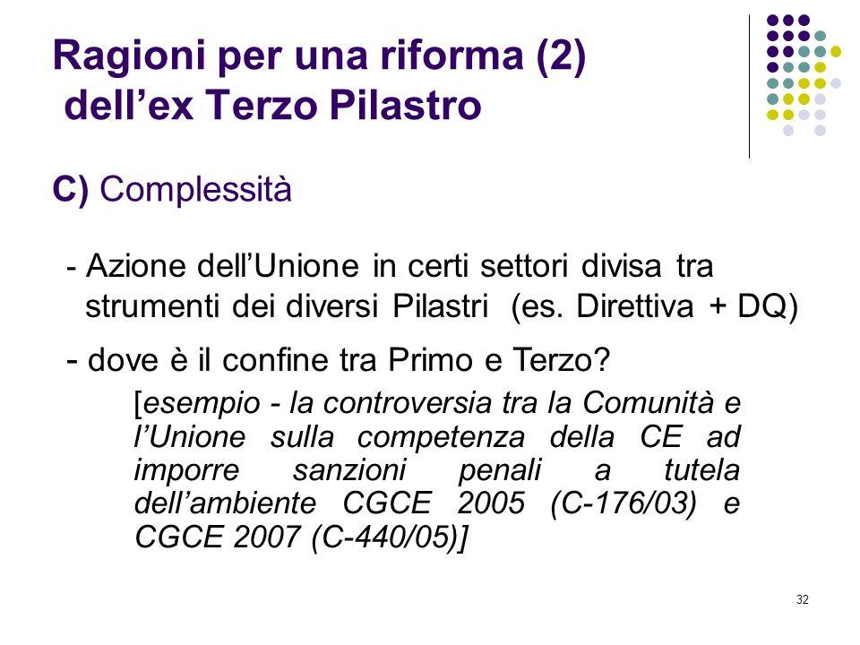32 Ragioni per una riforma (2) dell'ex Terzo Pilastro C) Complessità - dove è il confine tra Primo e Terzo? [esempio - la controversia tra la Comunità