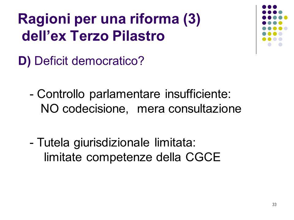 33 Ragioni per una riforma (3) dell'ex Terzo Pilastro D) Deficit democratico? - Controllo parlamentare insufficiente: NO codecisione, mera consultazio