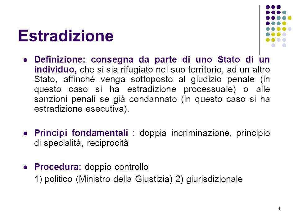 15 Strumenti normativi del Terzo Pilastro – Art.