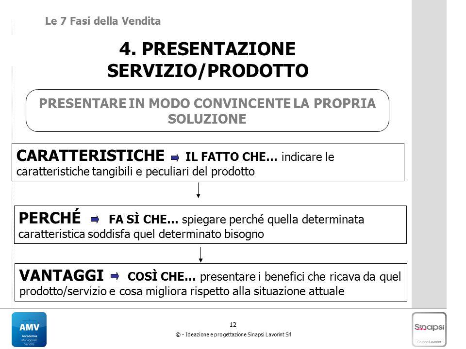 12 © - Ideazione e progettazione Sinapsi Lavorint Srl 4.