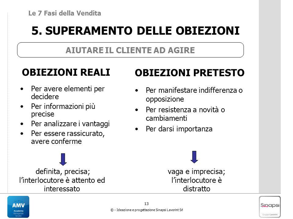 13 © - Ideazione e progettazione Sinapsi Lavorint Srl 5. SUPERAMENTO DELLE OBIEZIONI OBIEZIONI REALI Per avere elementi per decidere Per informazioni