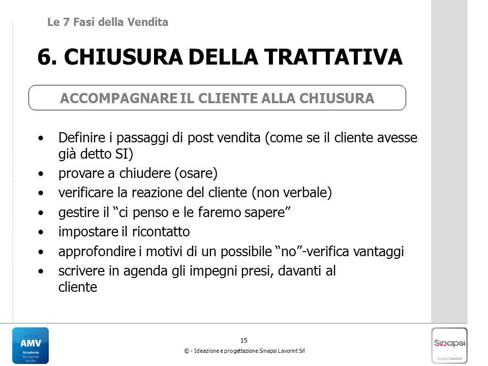 15 © - Ideazione e progettazione Sinapsi Lavorint Srl 6. CHIUSURA DELLA TRATTATIVA Definire i passaggi di post vendita (come se il cliente avesse già